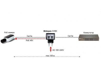 Коммутатор POE-11 инжектор PoE 1+1 порт